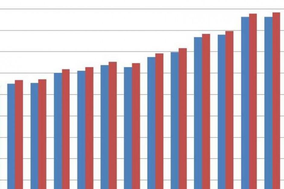 PharmaExpert: wyższa sprzedaż leków w marcu