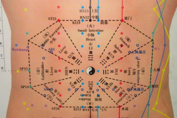 Akupunktura cudów (niestety) nie czyni
