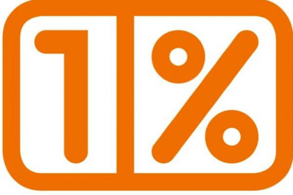 Dolnośląskie: fundacja przekaże 5 mln zł na wsparcie placówek ochrony zdrowia