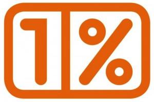"""Suwałki: nowy sprzęt dzięki """"1 procentowi"""""""