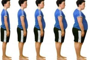14 proc. polskich dzieci zmaga się z nadwagą i otyłością