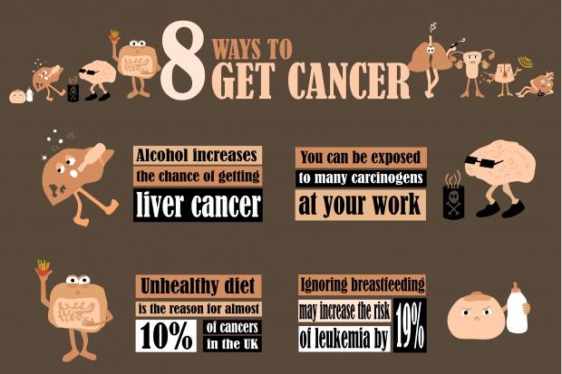 Biłgoraj: praca uczniów o profilaktyce raka najlepsza w Europie