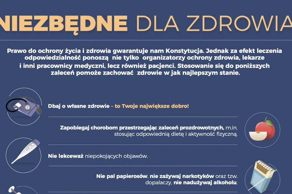 """Śląsk: trwa akcja edukacyjna """"Niezbędne dla zdrowia"""""""