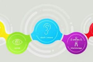 Kajetany promują badania przesiewowe narządów zmysłów