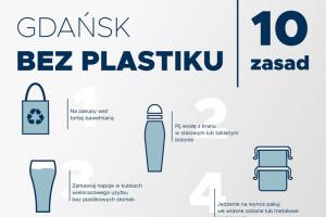 Gdańsk: GUMed też chce być bez plastiku