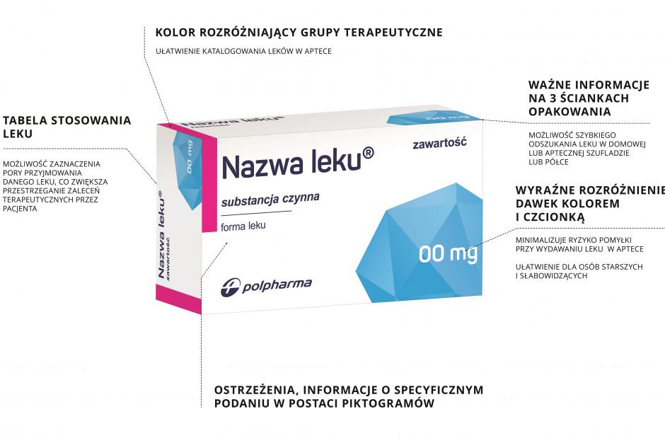 Te opakowania leków mają być bardziej czytelne dla seniorów