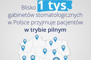 MZ: już blisko 1000 gabinetów stomatologicznych przyjmuje pacjentów w dobie koronawirusa