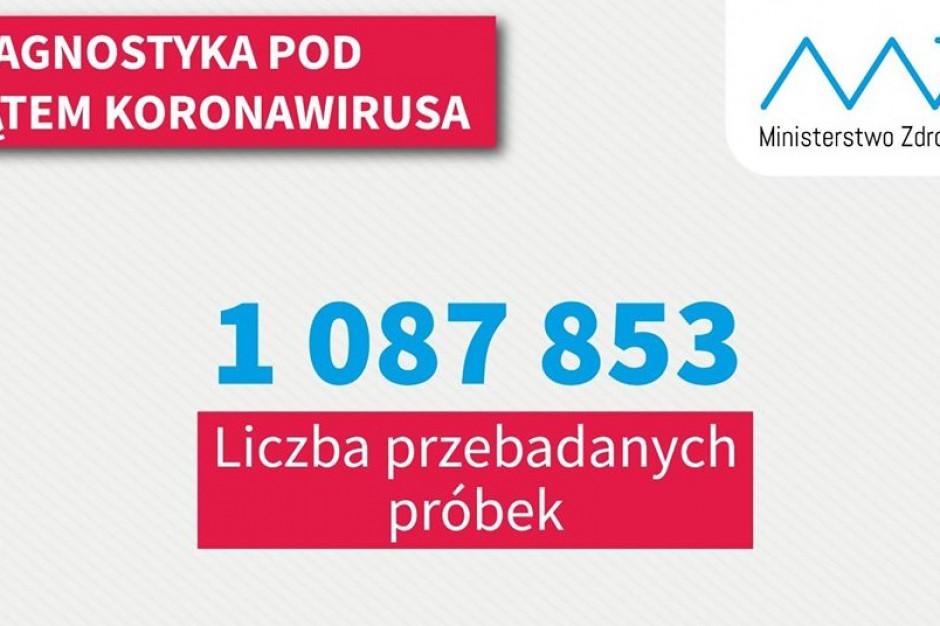 Dzienny raport MZ: wyzdrowiało z COVID-19 prawie 60 tys. osób