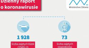 Raport dzienny MZ: kolejne 399 osób pokonało wirusa