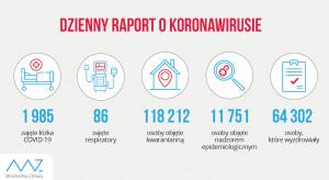 Raport MZ: liczba wyleczonych z COVID-19 w Polsce wynosi 64 302
