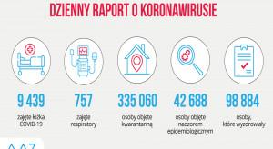 MZ: pacjenci covidowi zajmują już niemal 9,5 tys. łóżek