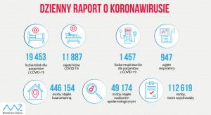 MZ: dzienny raport o koronawirusie