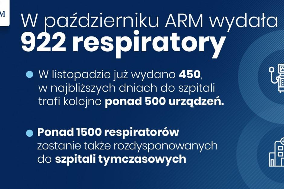 Kancelaria premiera: ponad 1500 respiratorów trafi do szpitali tymczasowych