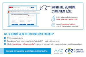 CeZ: bezpośrednio z Internetowego Konta Pacjenta można zgłosić kwarantannę do sanepidu