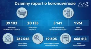 MZ: zajętych ponad 20,1 tys. łóżek covidowych i ponad 1,9 tys. respiratorów