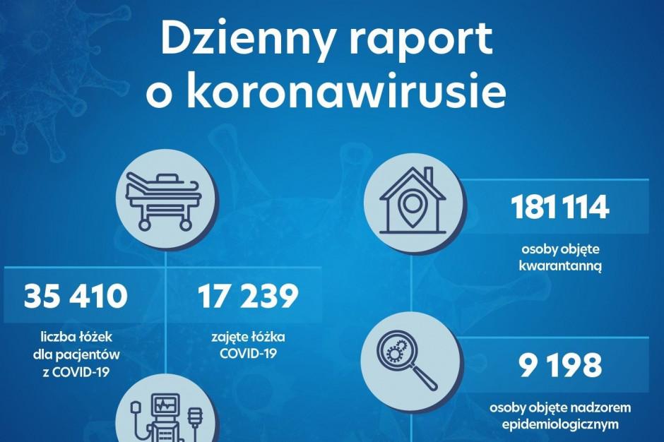 MZ: ponad 180 tysięcy Polaków spędzi Wigilię w kwarantannie
