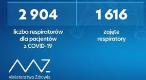 MZ: ponad 170 tys. osób w kwarantannie, blisko 6 tys. w nadzorze epidemicznym