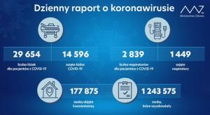 Raport MZ: resort rezygnuje z danych o nadzorze sanitarno-epidemiologicznym