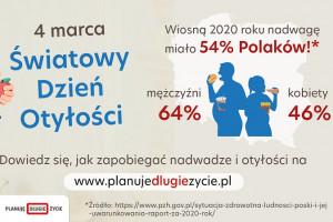 Nadwaga i otyłość to już zmora ponad połowy Polek i Polaków. Gorzej przechodzą COVID-19