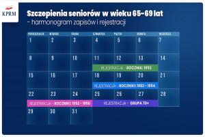 Ministerstwo Zdrowia o harmonogramie rejestracji na szczepienia - szczegóły