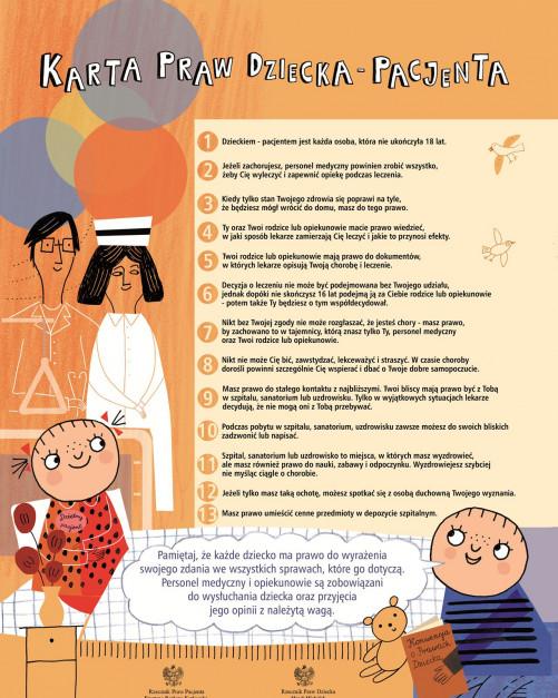 Karta Praw Dziecka - Pacjenta