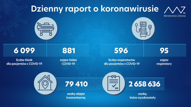 raport 16.09.jpg