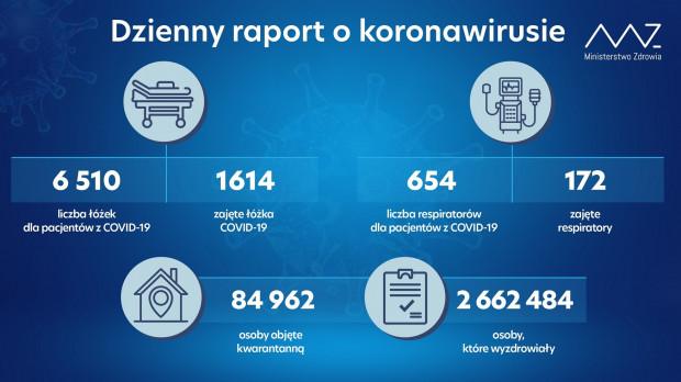 30.09.2021 Raport MZ.jpg